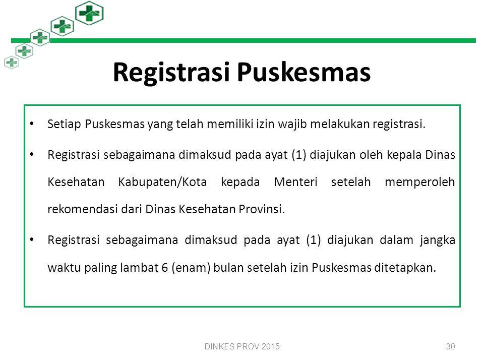 Alur Izin Penyelenggaraan Puskesmas 18 KETERANGAN: 1.Kadinkes Kab/Kota mengajukan permohonan tertulis dengan melampirkan dokumen: a.FC sertifikat tana