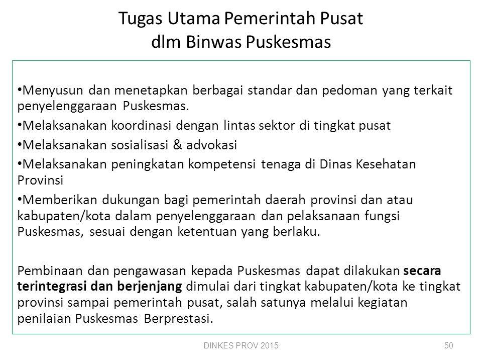 Tugas Utama Pemprov dlm Binwas Puskesmas Melakukan pembinaan dan pengawasan pelaksanaan berbagai standar dan pedoman yang terkait dengan penyelenggaraan Puskesmas, sesuai kondisi daerah.