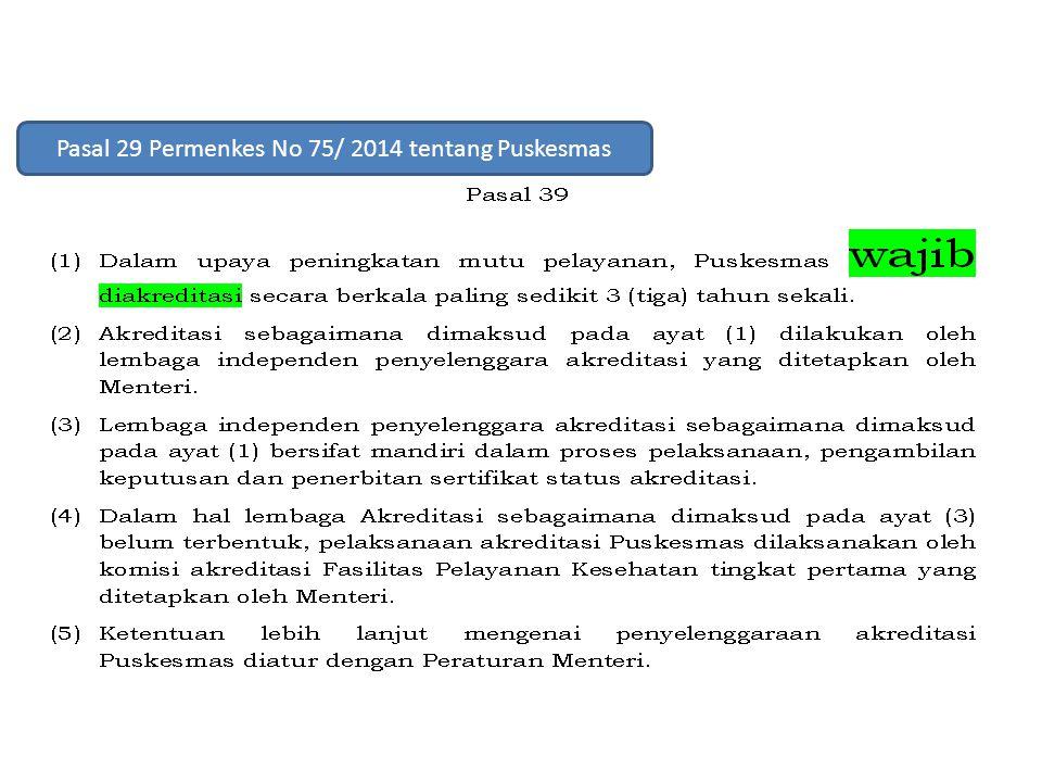 Pasal 6 (2) Selain persyaratan sebagaimana dimaksud pada ayat (1), Fasilitas Kesehatan tingkat pertama juga harus telah terakreditasi. Permenkes 71/20