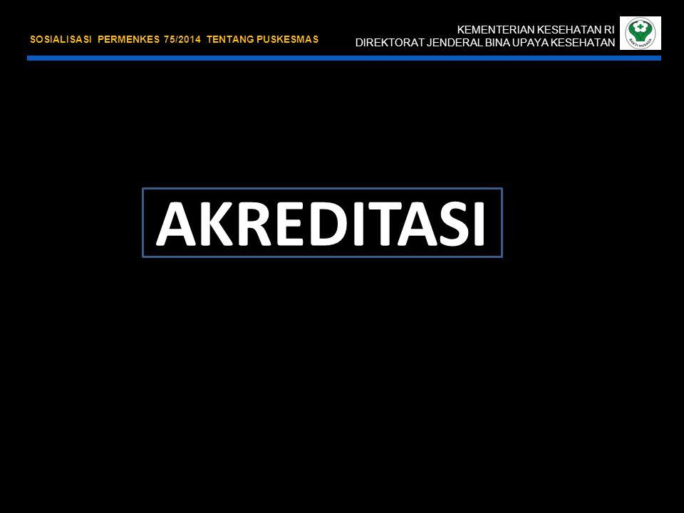PERLU ALAT UKUR/ POTRET KUALITAS MUTU YANKES DAPAT DIINTERVENSI SESUAI DENGAN KEBUTUHAN SEHINGGA DIAKUI KUALITASNYA AGAR KEMENTERIAN KESEHATAN RI DIREKTORAT JENDERAL BINA UPAYA KESEHATAN SOSIALISASI PERMENKES 75/2014 TENTANG PUSKESMAS