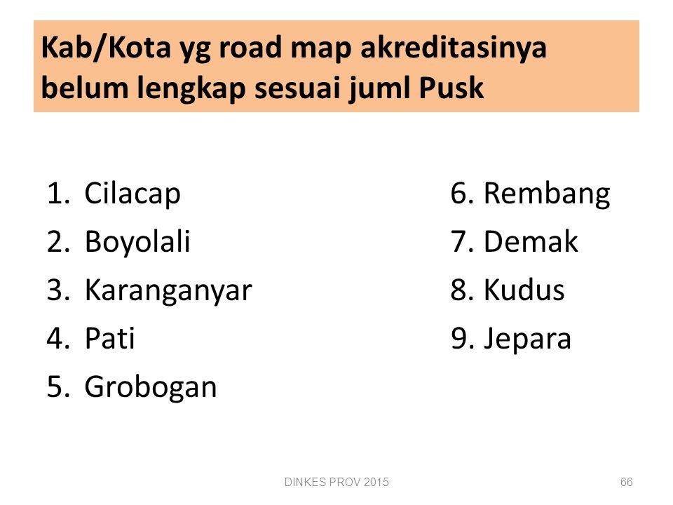 Kab/kota yg belum menyerahkan roadmap akreditasi: 1.Banyumas6.