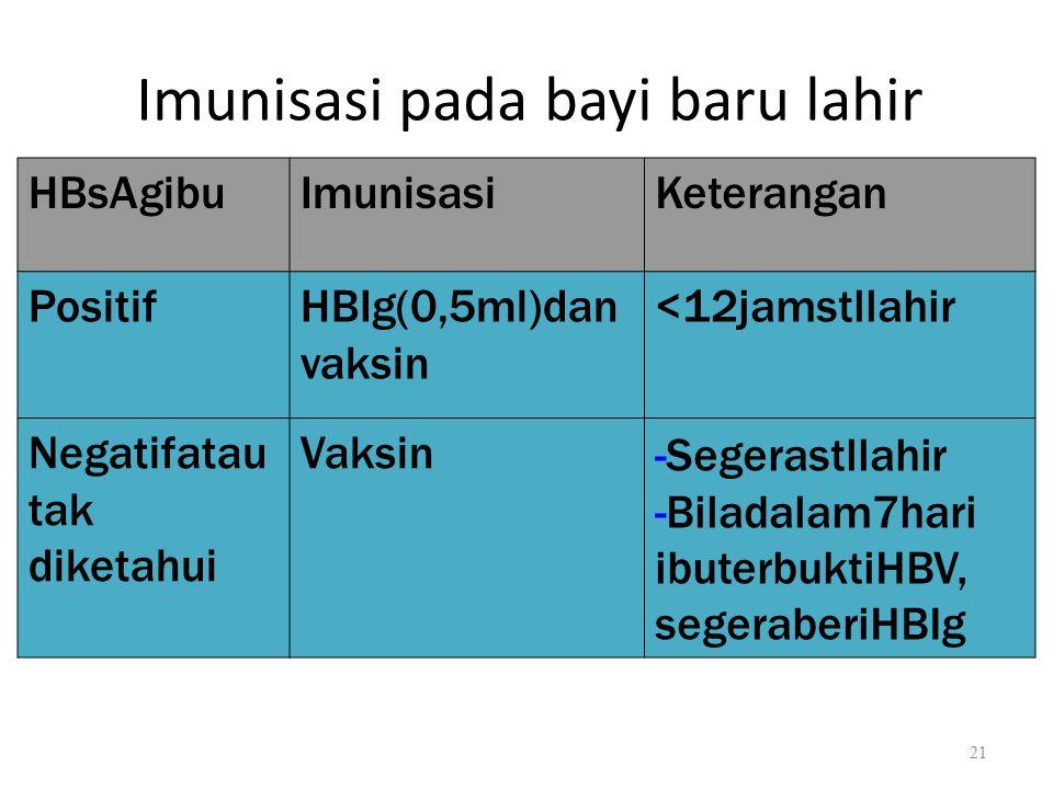 HBsAgibuImunisasiKeterangan PositifHBIg(0,5ml)dan vaksin <12jamstllahir Negatifatau tak diketahui Vaksin -Segerastllahir -Biladalam7hari ibuterbuktiHB