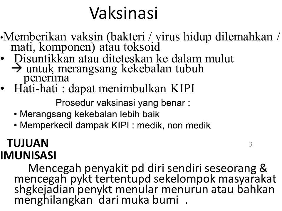 Bagaimana Imunisasi Bekerja.(Sebuah penjelasan untuk pasien) 1.