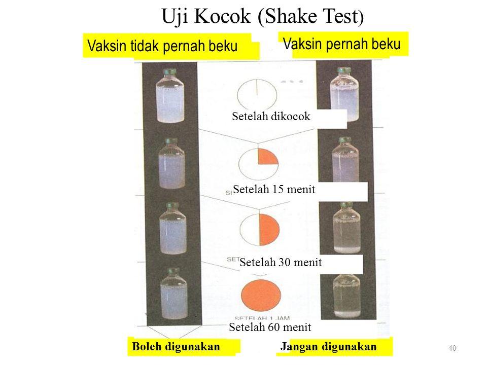 Uji Kocok (Shake Test ) Boleh digunakan Vaksin tidak pernah beku Vaksin pernah beku Jangan digunakan Setelah dikocok Setelah 15 menit Setelah 30 menit Setelah 60 menit 40