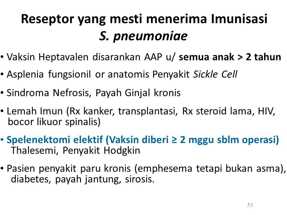 Reseptor yang mesti menerima Imunisasi S. pneumoniae Vaksin Heptavalen disarankan AAP u/ semua anak > 2 tahun Asplenia fungsionil or anatomis Penyakit