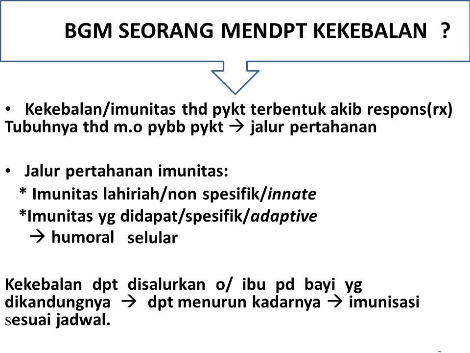 Kekebalan/imunitas thd pykt terbentuk akib respons(rx) Tubuhnya thd m.o pybb pykt  jalur pertahanan Jalur pertahanan imunitas: * Imunitas lahiriah/no