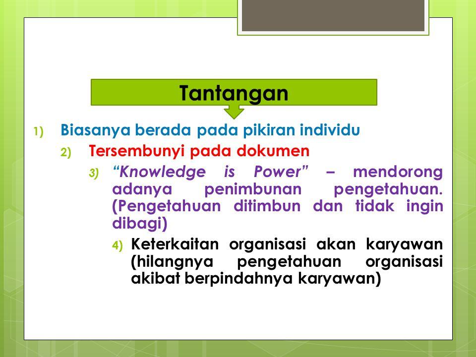 """1) Biasanya berada pada pikiran individu 2) Tersembunyi pada dokumen 3) """"Knowledge is Power"""" – mendorong adanya penimbunan pengetahuan. (Pengetahuan d"""