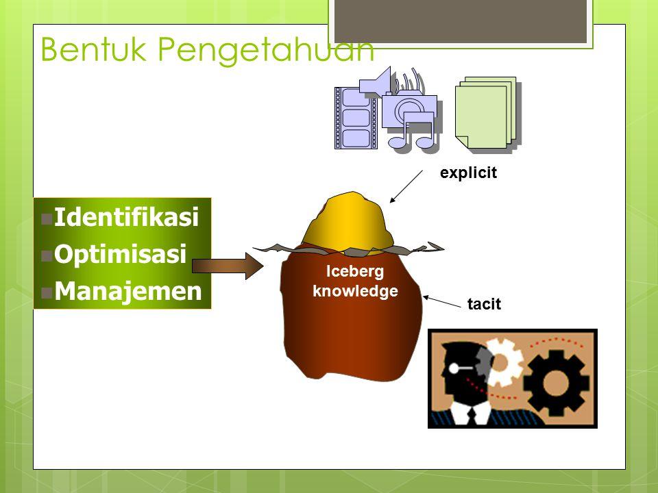 Bentuk Pengetahuan Identifikasi Optimisasi Manajemen explicit tacit Iceberg knowledge