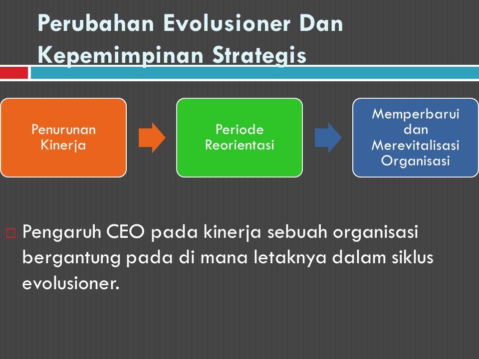 Perubahan Evolusioner Dan Kepemimpinan Strategis Penurunan Kinerja Periode Reorientasi Memperbarui dan Merevitalisasi Organisasi  Pengaruh CEO pada k