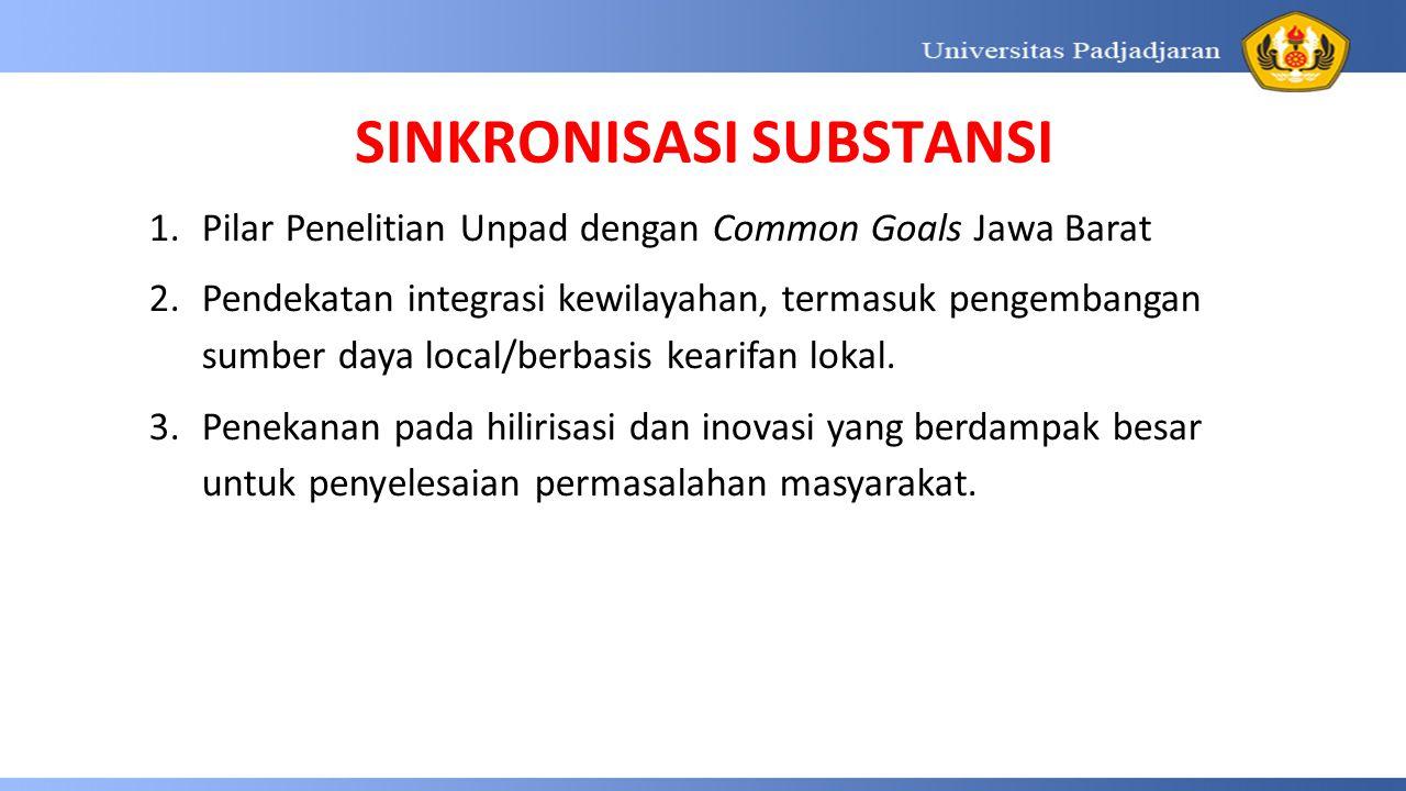 SINKRONISASI SUBSTANSI 1.Pilar Penelitian Unpad dengan Common Goals Jawa Barat 2.Pendekatan integrasi kewilayahan, termasuk pengembangan sumber daya l