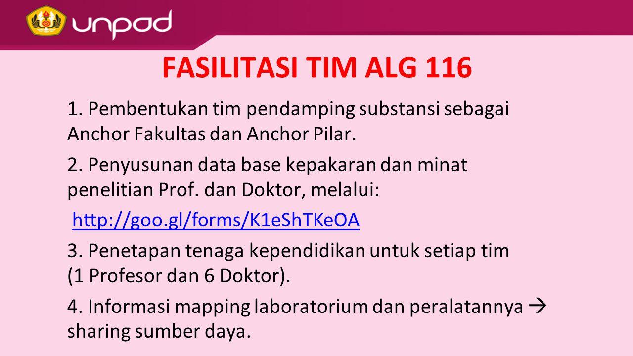 FASILITASI TIM ALG 116 1. Pembentukan tim pendamping substansi sebagai Anchor Fakultas dan Anchor Pilar. 2. Penyusunan data base kepakaran dan minat p