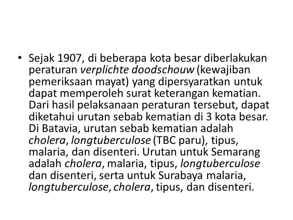 Sejak 1907, di beberapa kota besar diberlakukan peraturan verplichte doodschouw (kewajiban pemeriksaan mayat) yang dipersyaratkan untuk dapat memperol