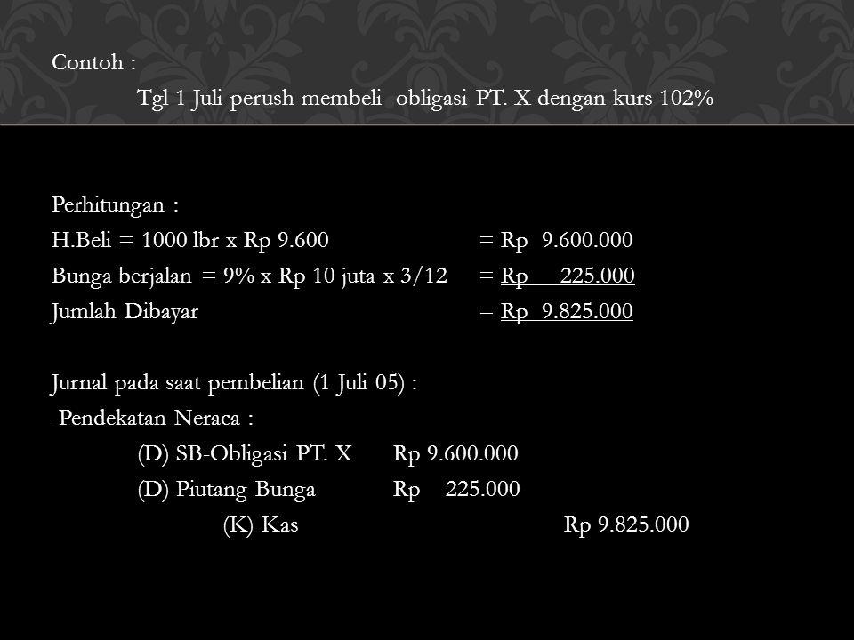 Contoh : Tgl 1 Juli perush membeli obligasi PT. X dengan kurs 102% Perhitungan : H.Beli = 1000 lbr x Rp 9.600= Rp 9.600.000 Bunga berjalan = 9% x Rp 1