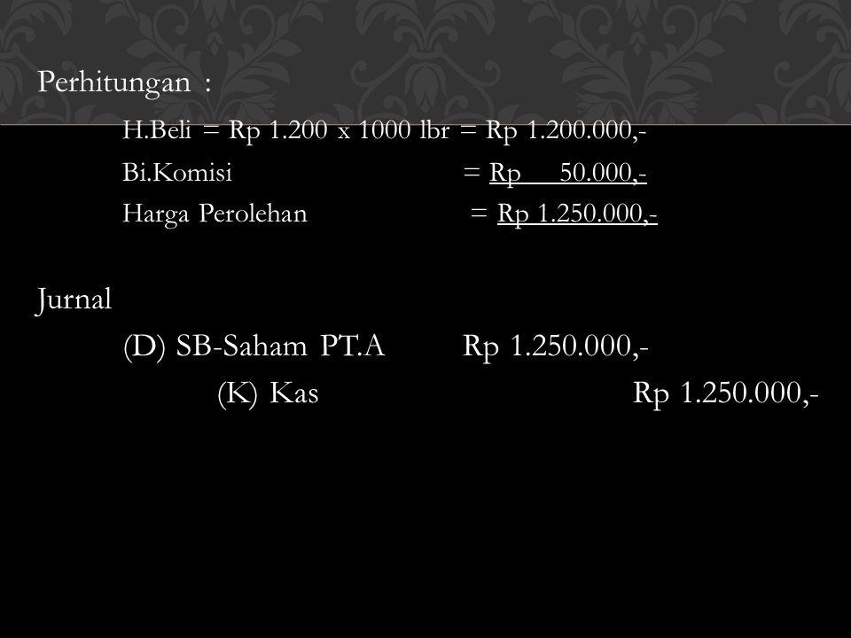 Perhitungan : H.Beli = Rp 1.200 x 1000 lbr = Rp 1.200.000,- Bi.Komisi = Rp 50.000,- Harga Perolehan = Rp 1.250.000,- Jurnal (D) SB-Saham PT.A Rp 1.250