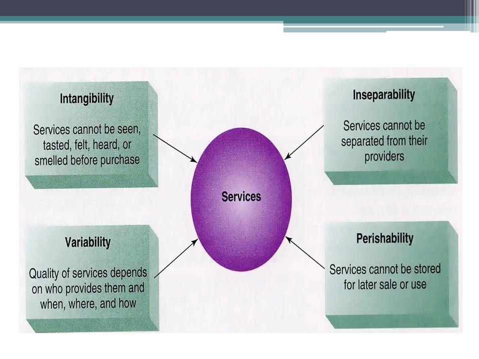Karakteristik Jasa & Implikasi Pemasaran Tdk berwujud : ▫menambah gagasan untuk menambahkan bukti fisik dan gambaran pada tawaran yang abstrak.