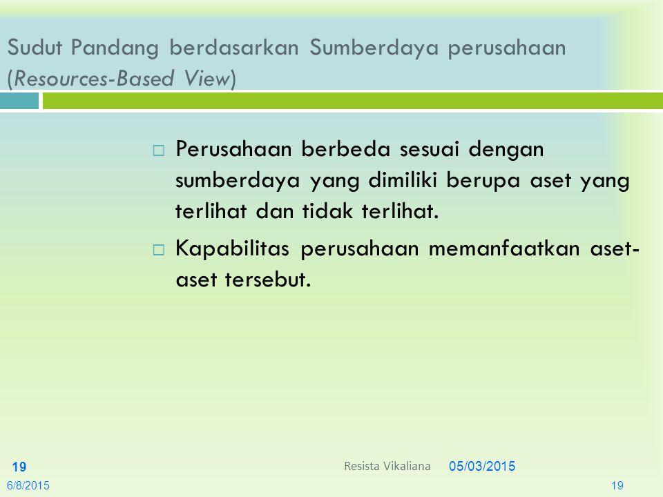 05/03/2015 19 Sudut Pandang berdasarkan Sumberdaya perusahaan (Resources-Based View)  Perusahaan berbeda sesuai dengan sumberdaya yang dimiliki berup