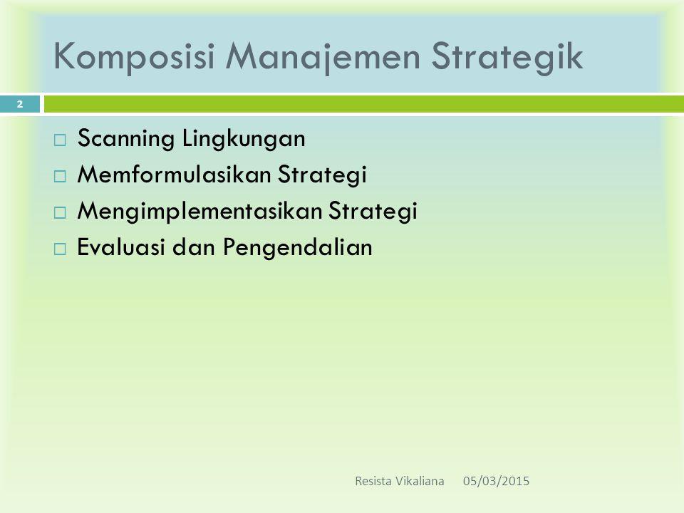 Komposisi Manajemen Strategik  Scanning Lingkungan  Memformulasikan Strategi  Mengimplementasikan Strategi  Evaluasi dan Pengendalian 05/03/2015Re