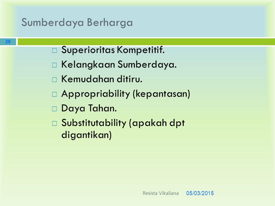 Sumberdaya Berharga  Superioritas Kompetitif.  Kelangkaan Sumberdaya.  Kemudahan ditiru.  Appropriability (kepantasan)  Daya Tahan.  Substitutab