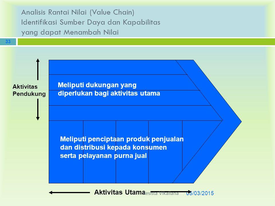 Analisis Rantai Nilai (Value Chain) Identifikasi Sumber Daya dan Kapabilitas yang dapat Menambah Nilai 05/03/2015 33 Meliputi dukungan yang diperlukan