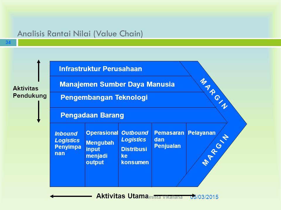Analisis Rantai Nilai (Value Chain) 05/03/2015 34 Infrastruktur Perusahaan Aktivitas Utama Aktivitas Pendukung Manajemen Sumber Daya Manusia Pengemban