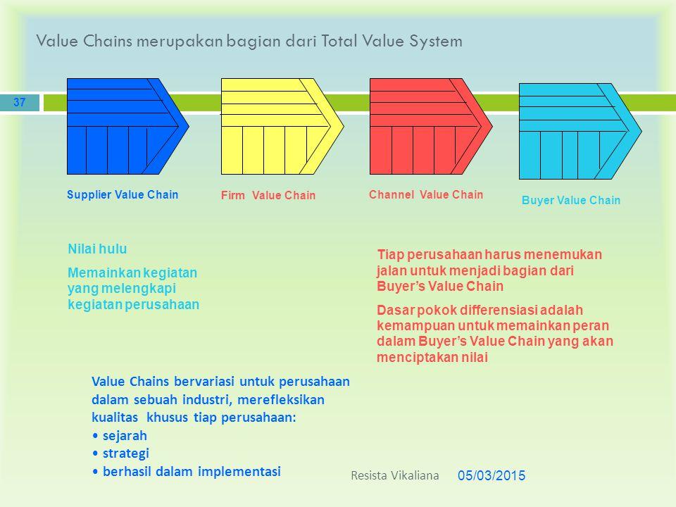 Value Chains merupakan bagian dari Total Value System 05/03/2015 37 Supplier Value Chain Firm Value Chain Channel Value Chain Buyer Value Chain Nilai