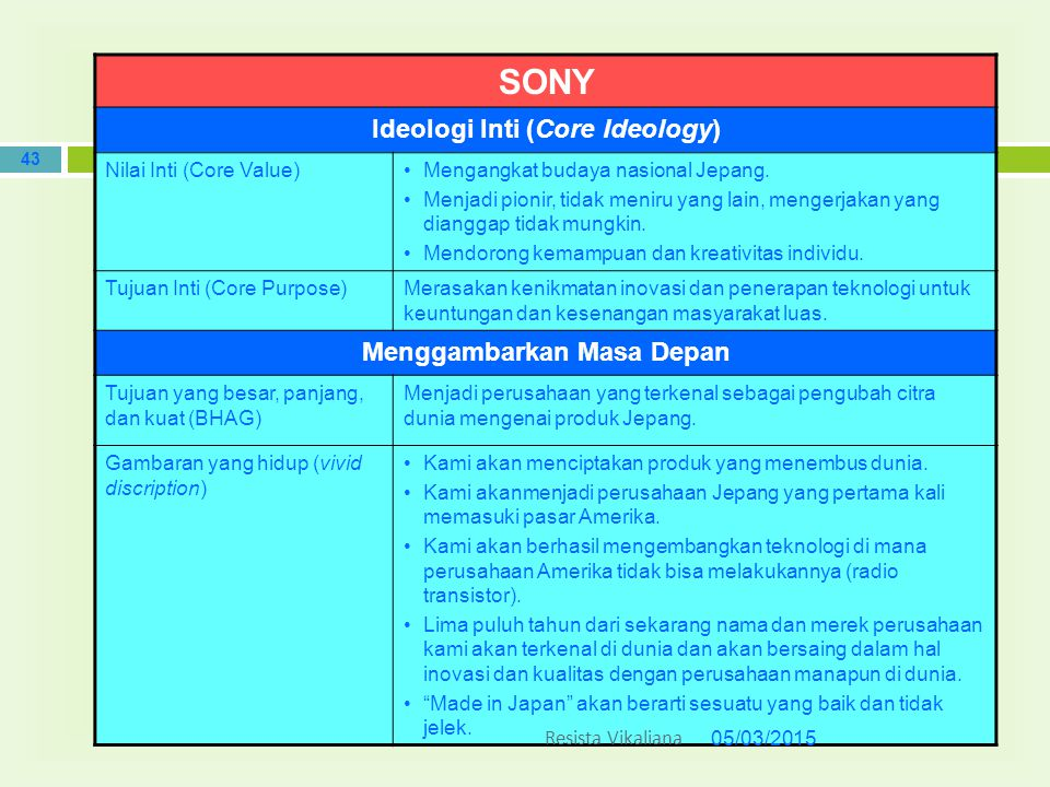 SONY Ideologi Inti (Core Ideology) Nilai Inti (Core Value)Mengangkat budaya nasional Jepang. Menjadi pionir, tidak meniru yang lain, mengerjakan yang