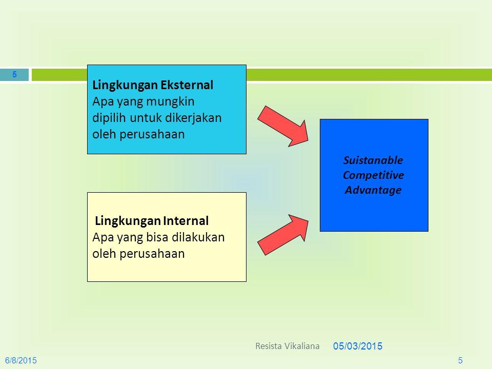 05/03/2015 5 6/8/20155 Lingkungan Eksternal Apa yang mungkin dipilih untuk dikerjakan oleh perusahaan Lingkungan Internal Apa yang bisa dilakukan oleh