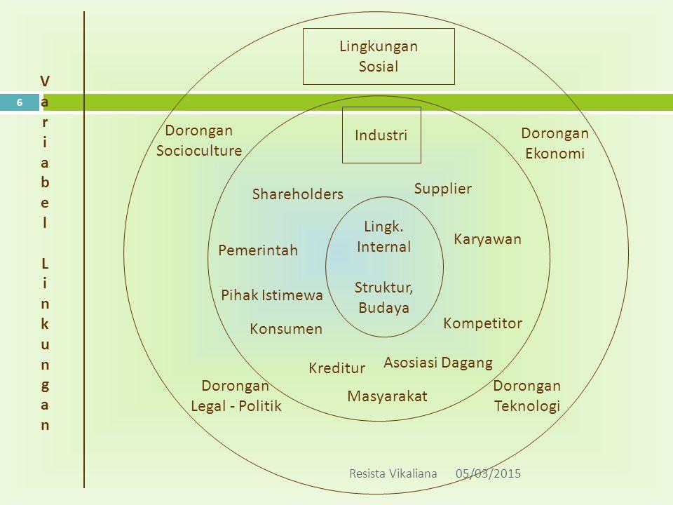Lingk. Internal Struktur, Budaya Industri Shareholders Pemerintah Pihak Istimewa Konsumen Masyarakat Asosiasi Dagang Kompetitor Karyawan Supplier Kred