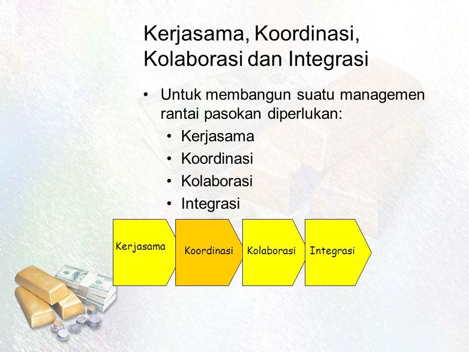 Kerjasama, Koordinasi, Kolaborasi dan Integrasi Untuk membangun suatu managemen rantai pasokan diperlukan: Kerjasama Koordinasi Kolaborasi Integrasi Kerjasama KoordinasiKolaborasiIntegrasi