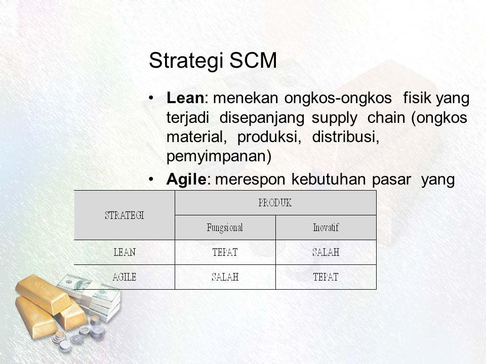 Strategi SCM Lean: menekan ongkos-ongkos fisik yang terjadi disepanjang supply chain (ongkos material, produksi, distribusi, pemyimpanan) Agile: merespon kebutuhan pasar yang cepat berubah