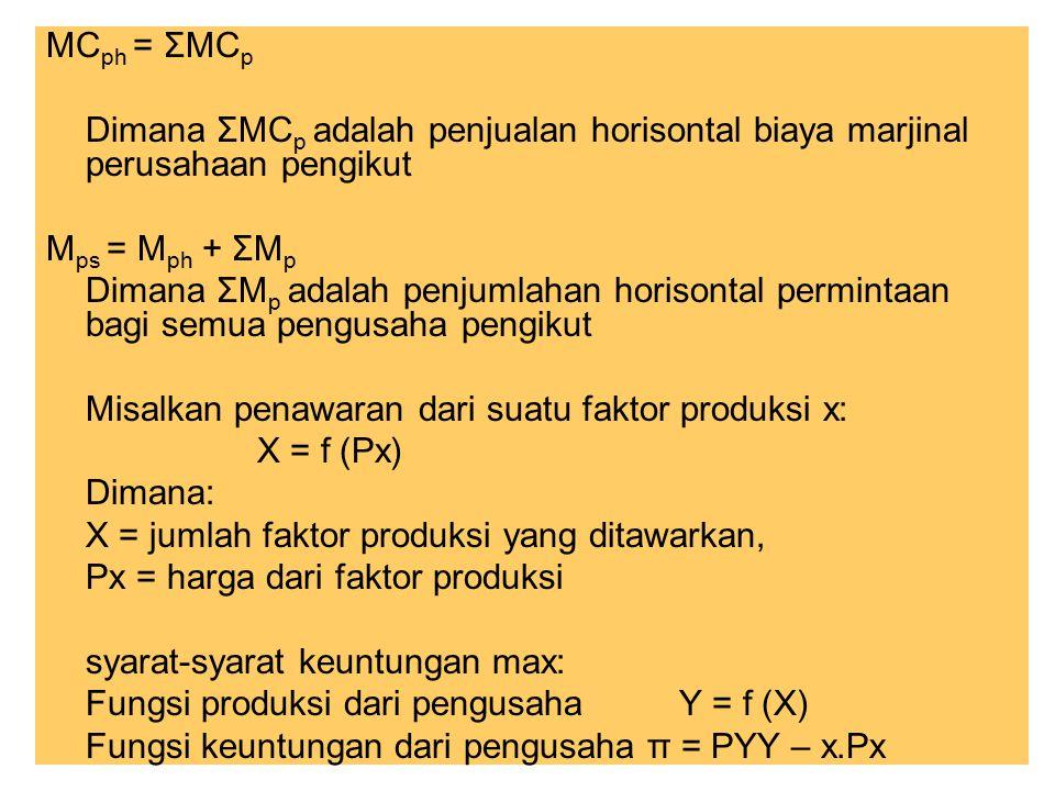 MC ph = ΣMC p Dimana ΣMC p adalah penjualan horisontal biaya marjinal perusahaan pengikut M ps = M ph + ΣM p Dimana ΣM p adalah penjumlahan horisontal