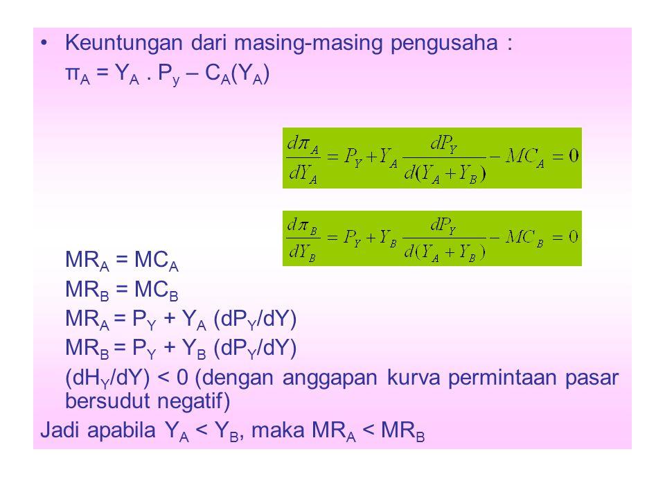 Keuntungan dari masing-masing pengusaha : π A = Y A. P y – C A (Y A ) MR A = MC A MR B = MC B MR A = P Y + Y A (dP Y /dY) MR B = P Y + Y B (dP Y /dY)