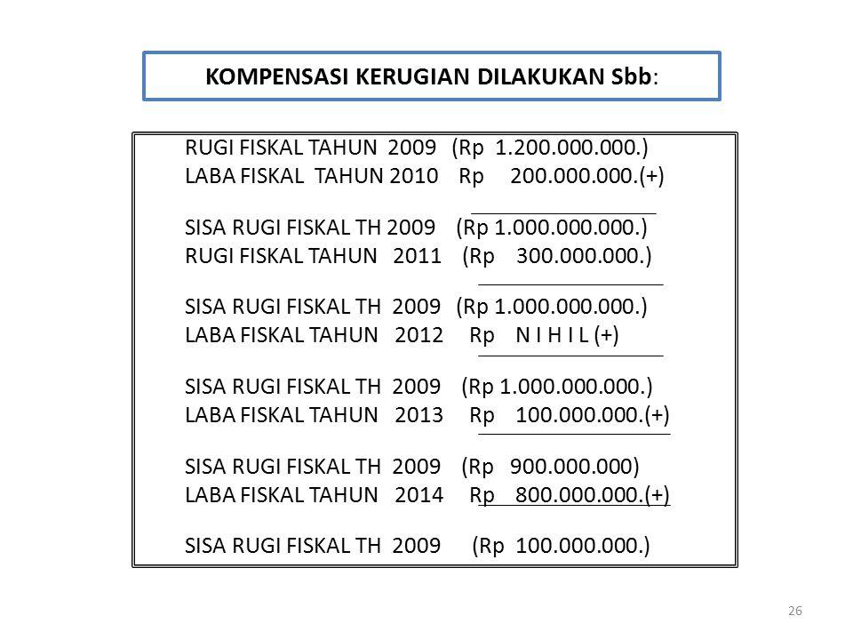26 KOMPENSASI KERUGIAN DILAKUKAN Sbb: RUGI FISKAL TAHUN 2009 (Rp 1.200.000.000.) LABA FISKAL TAHUN 2010 Rp 200.000.000.(+) SISA RUGI FISKAL TH 2009 (R