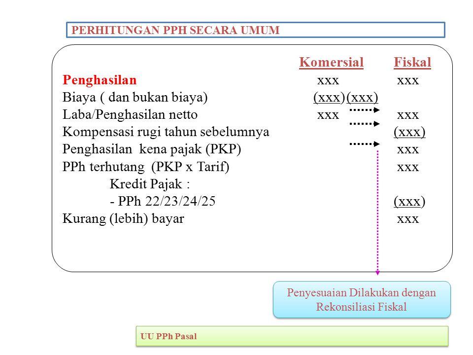 PERHITUNGAN PPH SECARA UMUM UU PPh Pasal KomersialFiskal Penghasilan xxx xxx Biaya ( dan bukan biaya) (xxx)(xxx) Laba/Penghasilan netto xxx xxx Kompen