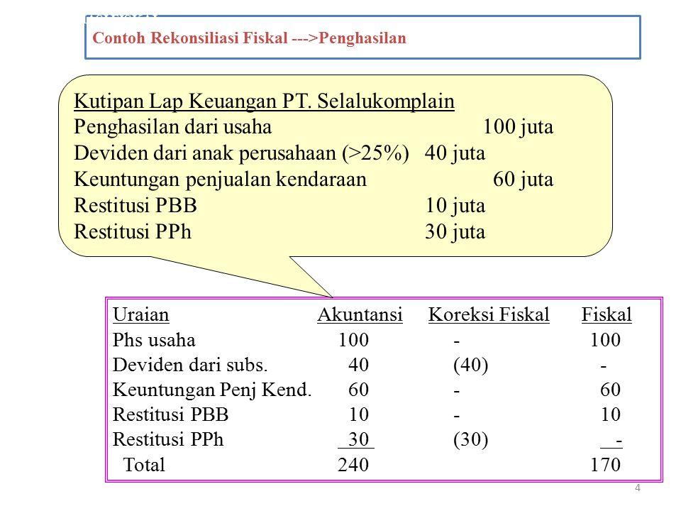 25 KOMPENSASI KERUGIAN 5 (LIMA) TAHUN CONTOH PT.A TAHUN 2009 MENDERITA KERUGIAN FISKAL SEBESAR Rp 1.200.000.000.- DALAM 5 TAHUN BERIKUTNYA RUGI- LABA FISKAL PT A.