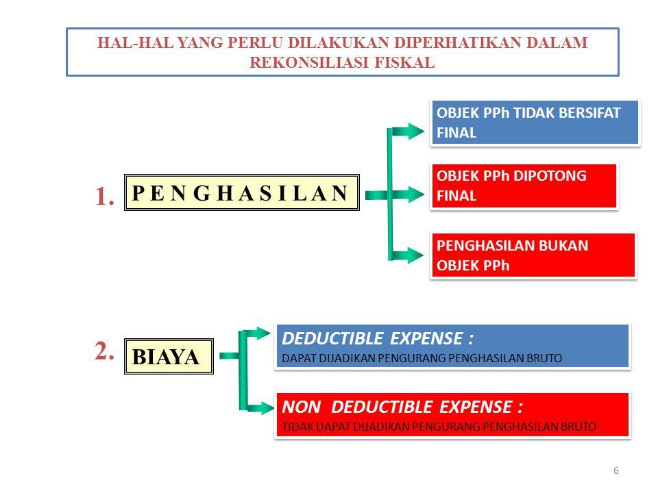 PERBEDAAN TEMPORER YANG BOLEH DIKURANGKAN Contoh: a)Beban piutang tak tertagih Secara komersial: metode pencadangan Secara fiskal: PMK No.