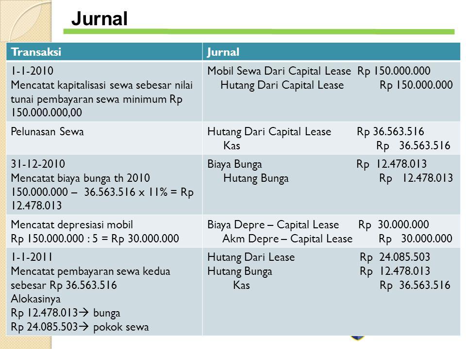 POLITEKNIK NSC Jurnal TransaksiJurnal 1-1-2010 Mencatat kapitalisasi sewa sebesar nilai tunai pembayaran sewa minimum Rp 150.000.000,00 Mobil Sewa Dar