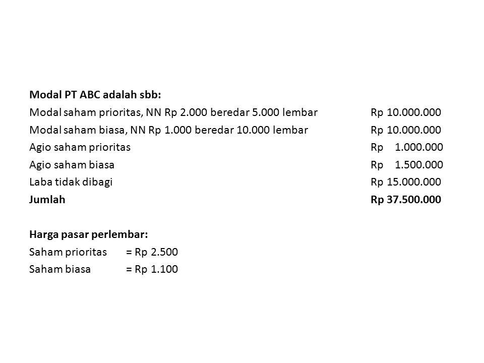 Modal PT ABC adalah sbb: Modal saham prioritas, NN Rp 2.000 beredar 5.000 lembar Rp 10.000.000 Modal saham biasa, NN Rp 1.000 beredar 10.000 lembar Rp