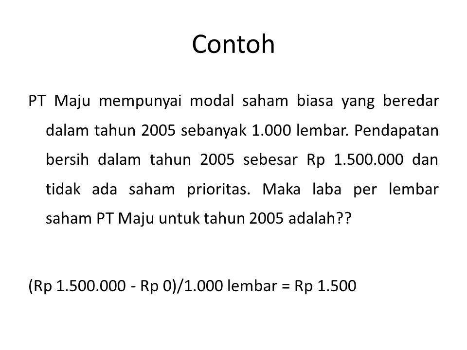 Contoh PT Maju mempunyai modal saham biasa yang beredar dalam tahun 2005 sebanyak 1.000 lembar. Pendapatan bersih dalam tahun 2005 sebesar Rp 1.500.00