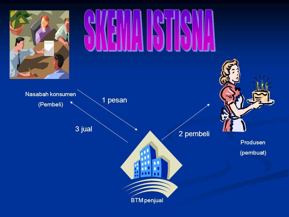 Istishna Paralel Istishna paralel adalah suatu bentuk akad istishna antara pemesan dengan penjual kemudian untuk memenuhi kewajibannya kepada pemesan penjual memerlukan pihak lain sebagai pembuat.