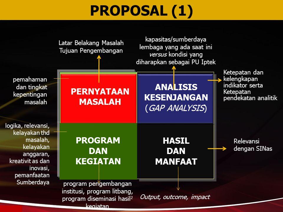 PROPOSAL (1) PERNYATAAN MASALAH ANALISIS KESENJANGAN (GAP ANALYSIS) PROGRAM DAN KEGIATAN HASIL DAN MANFAAT pemahaman dan tingkat kepentingan masalah l