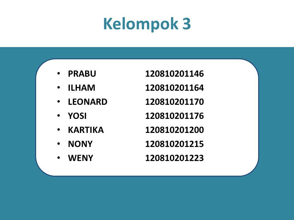 Kelompok 3 PRABU120810201146 ILHAM120810201164 LEONARD120810201170 YOSI120810201176 KARTIKA120810201200 NONY120810201215 WENY120810201223
