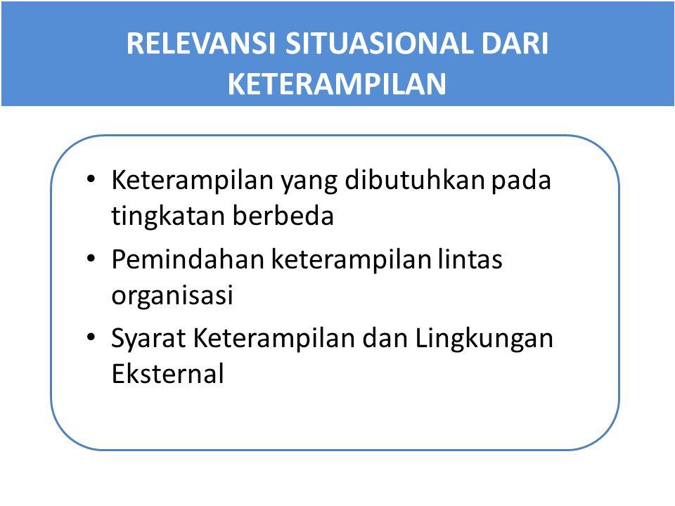 RELEVANSI SITUASIONAL DARI KETERAMPILAN Keterampilan yang dibutuhkan pada tingkatan berbeda Pemindahan keterampilan lintas organisasi Syarat Keterampi