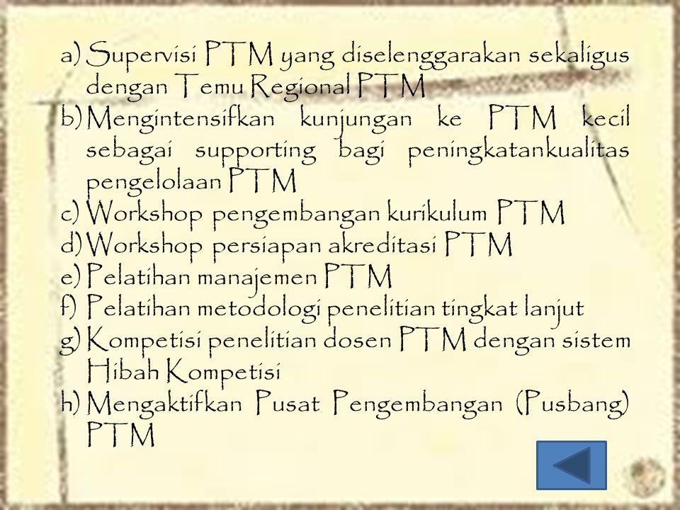a)Supervisi PTM yang diselenggarakan sekaligus dengan Temu Regional PTM b)Mengintensifkan kunjungan ke PTM kecil sebagai supporting bagi peningkatankualitas pengelolaan PTM c)Workshop pengembangan kurikulum PTM d)Workshop persiapan akreditasi PTM e)Pelatihan manajemen PTM f)Pelatihan metodologi penelitian tingkat lanjut g)Kompetisi penelitian dosen PTM dengan sistem Hibah Kompetisi h)Mengaktifkan Pusat Pengembangan (Pusbang) PTM