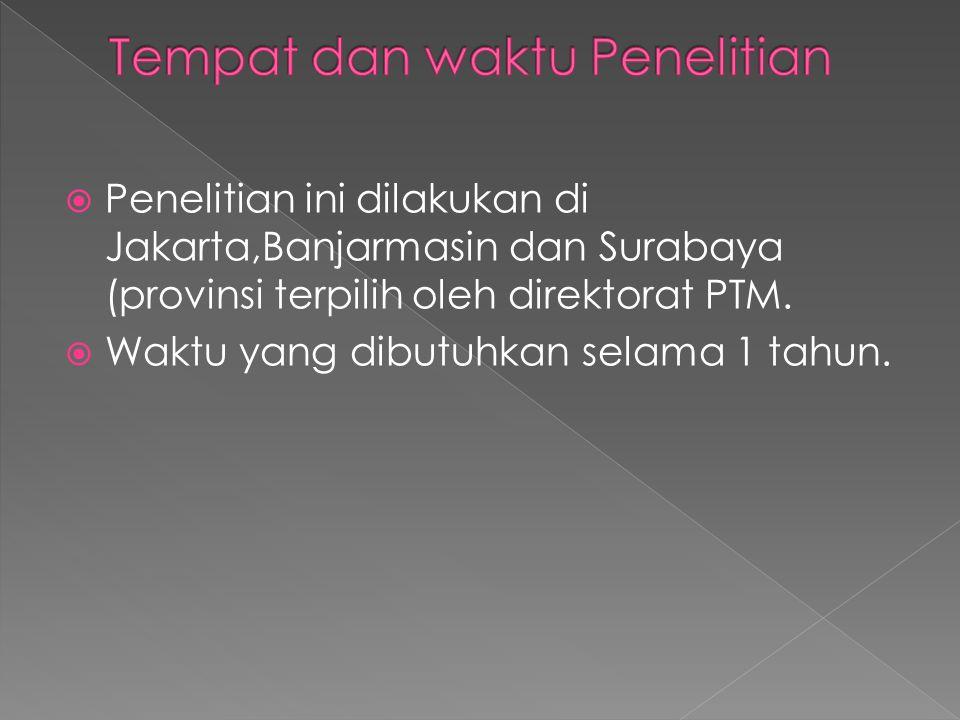  Penelitian ini dilakukan di Jakarta,Banjarmasin dan Surabaya (provinsi terpilih oleh direktorat PTM.