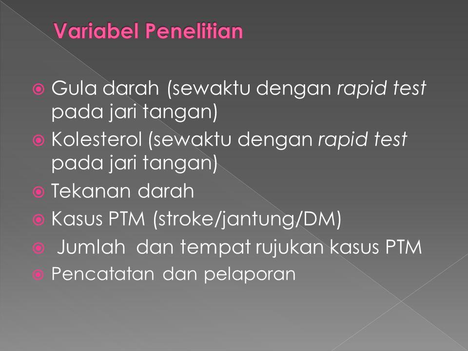  Gula darah (sewaktu dengan rapid test pada jari tangan)  Kolesterol (sewaktu dengan rapid test pada jari tangan)  Tekanan darah  Kasus PTM (stroke/jantung/DM)  Jumlah dan tempat rujukan kasus PTM  Pencatatan dan pelaporan