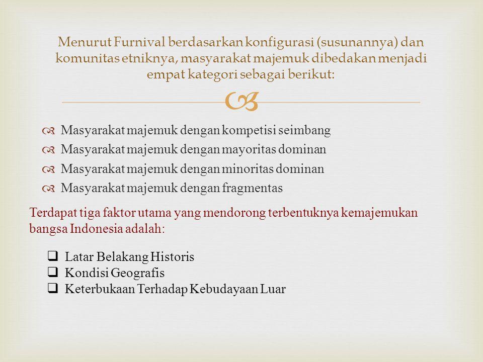   Masyarakat majemuk dengan kompetisi seimbang  Masyarakat majemuk dengan mayoritas dominan  Masyarakat majemuk dengan minoritas dominan  Masyarakat majemuk dengan fragmentas Menurut Furnival berdasarkan konfigurasi (susunannya) dan komunitas etniknya, masyarakat majemuk dibedakan menjadi empat kategori sebagai berikut: Terdapat tiga faktor utama yang mendorong terbentuknya kemajemukan bangsa Indonesia adalah:  Latar Belakang Historis  Kondisi Geografis  Keterbukaan Terhadap Kebudayaan Luar