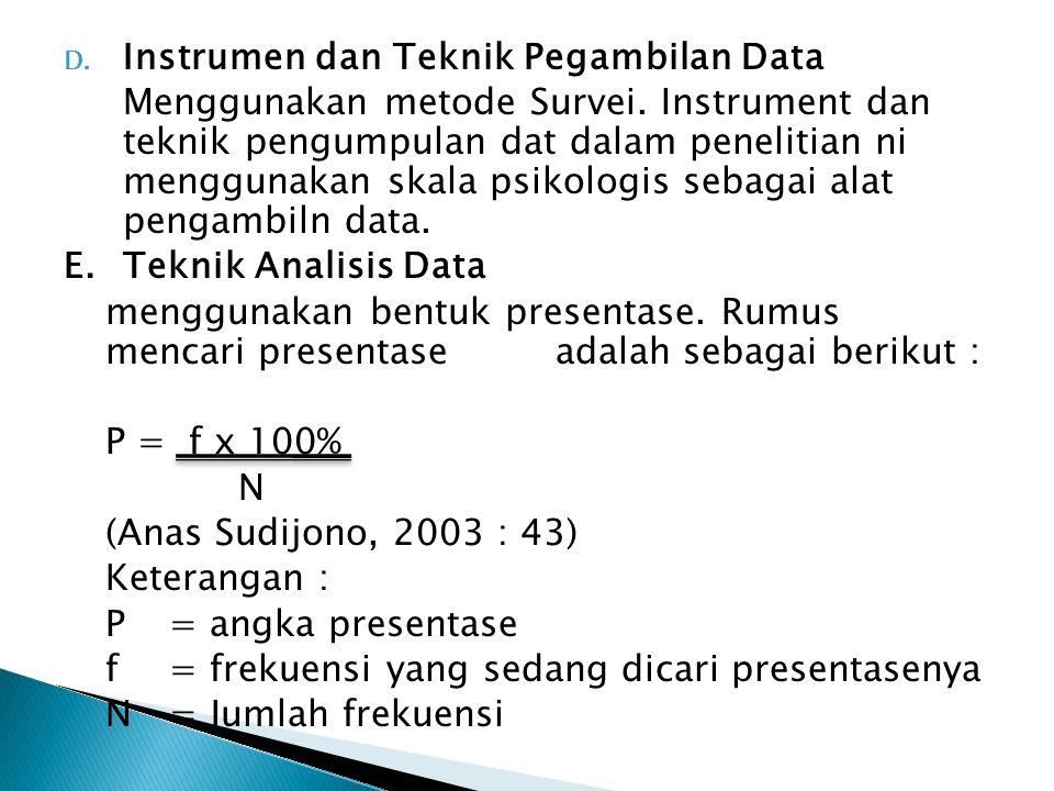 D. Instrumen dan Teknik Pegambilan Data Menggunakan metode Survei. Instrument dan teknik pengumpulan dat dalam penelitian ni menggunakan skala psikolo