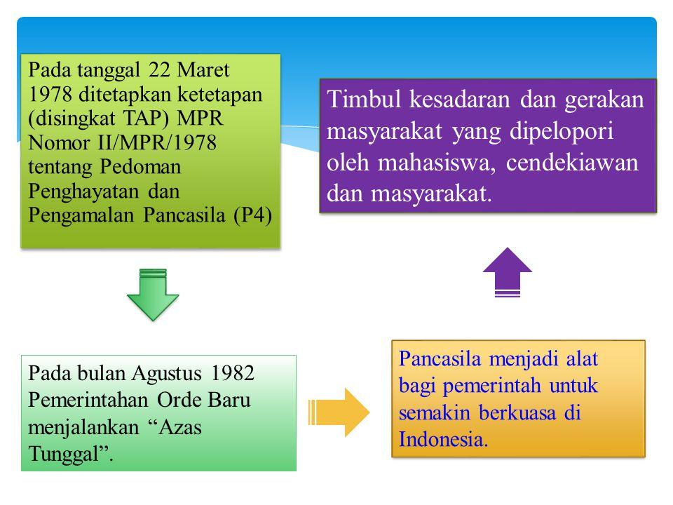 Pada tanggal 22 Maret 1978 ditetapkan ketetapan (disingkat TAP) MPR Nomor II/MPR/1978 tentang Pedoman Penghayatan dan Pengamalan Pancasila (P4) Pada b