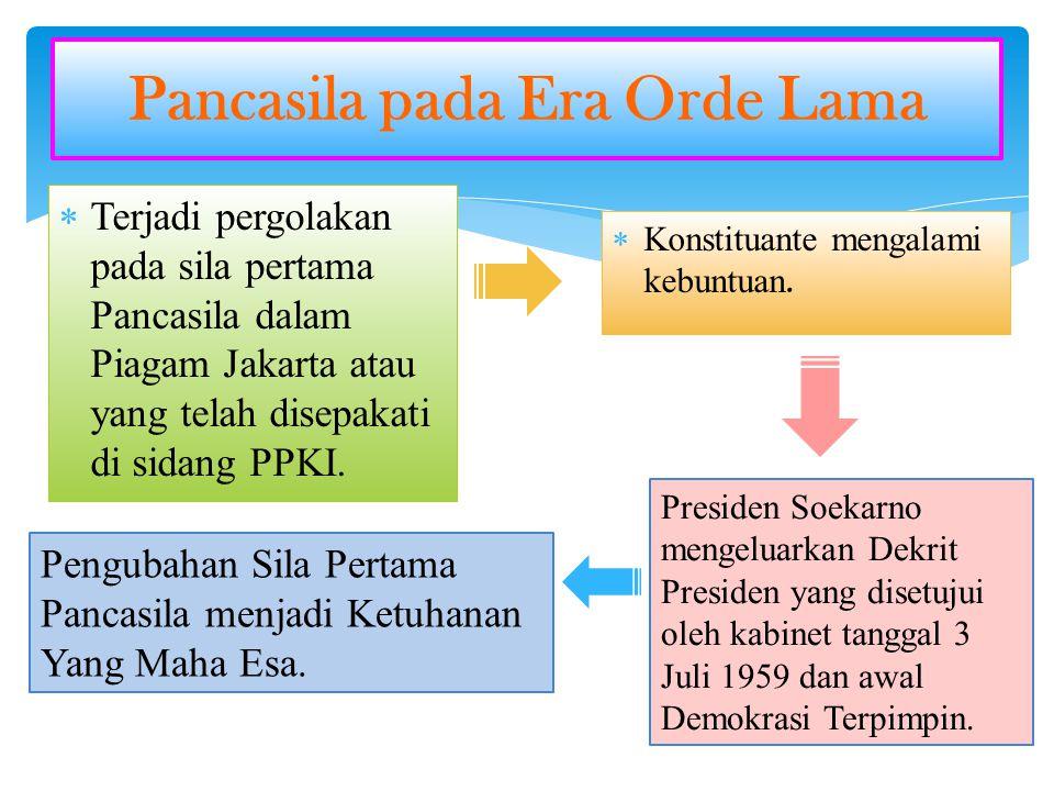  Terjadi pergolakan pada sila pertama Pancasila dalam Piagam Jakarta atau yang telah disepakati di sidang PPKI. Pancasila pada Era Orde Lama Presiden